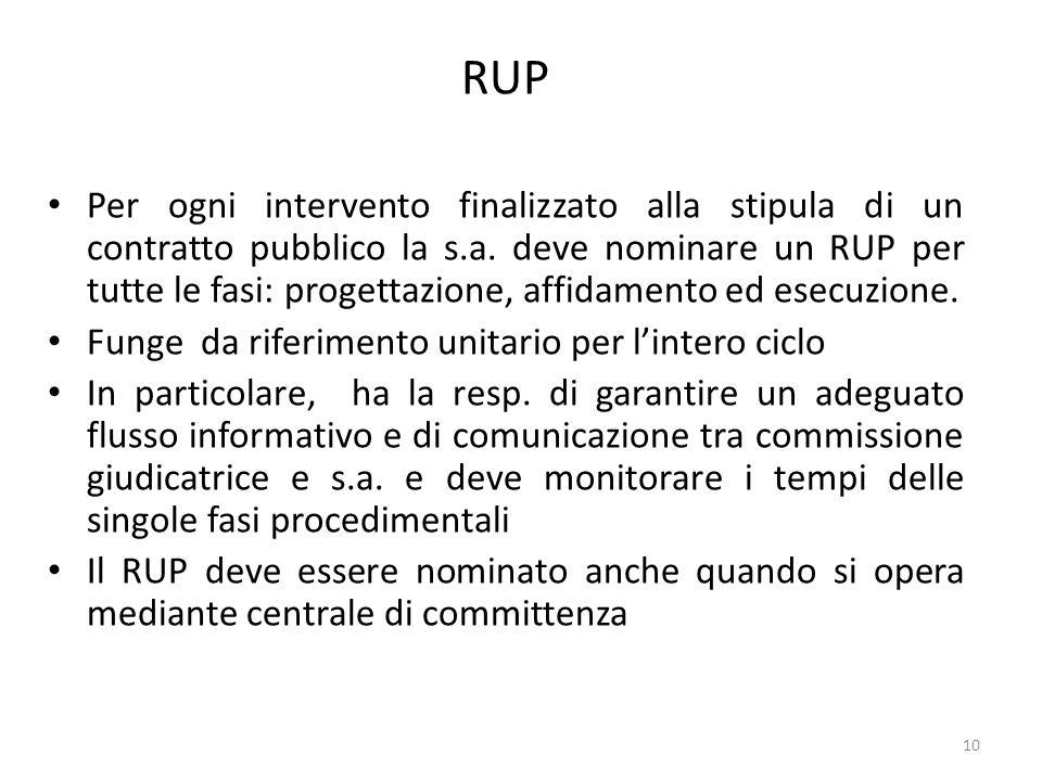 RUP Per ogni intervento finalizzato alla stipula di un contratto pubblico la s.a. deve nominare un RUP per tutte le fasi: progettazione, affidamento e