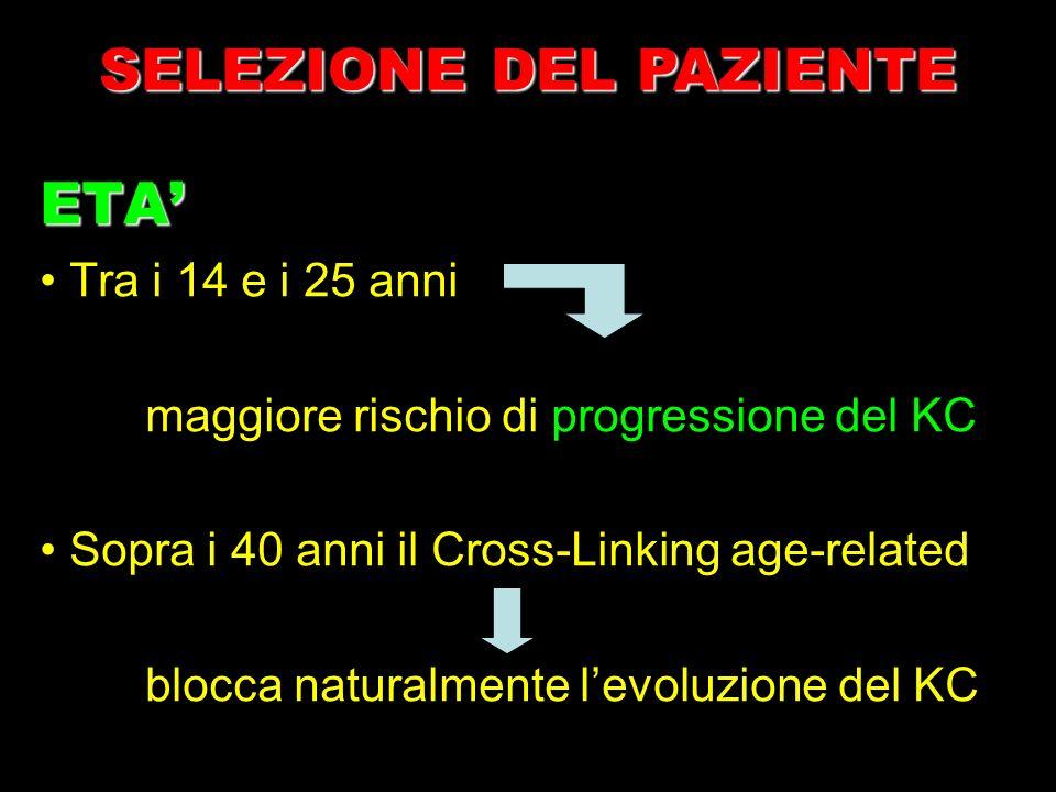ETA Tra i 14 e i 25 anni maggiore rischio di progressione del KC Sopra i 40 anni il Cross-Linking age-related blocca naturalmente levoluzione del KC S