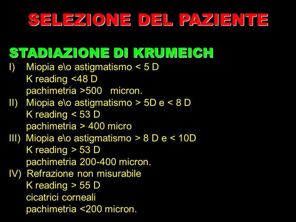 STADIAZIONE DI KRUMEICH I)Miopia e\o astigmatismo < 5 D K reading <48 D pachimetria >500 micron. II)Miopia e\o astigmatismo > 5D e < 8 D K reading < 5