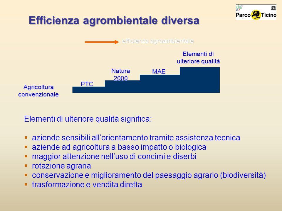 Efficienza agrombientale diversa Elementi di ulteriore qualità significa: aziende sensibili allorientamento tramite assistenza tecnica aziende ad agri