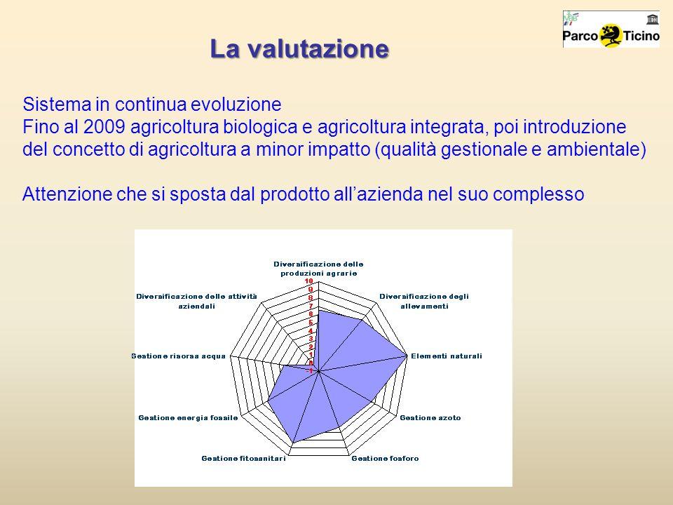 La valutazione Sistema in continua evoluzione Fino al 2009 agricoltura biologica e agricoltura integrata, poi introduzione del concetto di agricoltura