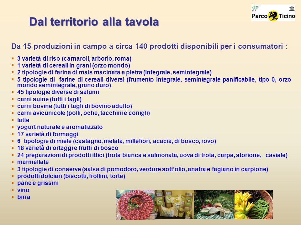 Da 15 produzioni in campo a circa 140 prodotti disponibili per i consumatori : 3 varietà di riso (carnaroli, arborio, roma) 1 varietà di cereali in gr