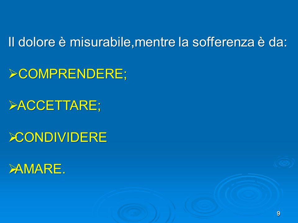 9 Il dolore è misurabile,mentre la sofferenza è da: COMPRENDERE; COMPRENDERE; ACCETTARE; ACCETTARE; CONDIVIDERE CONDIVIDERE AMARE. AMARE.