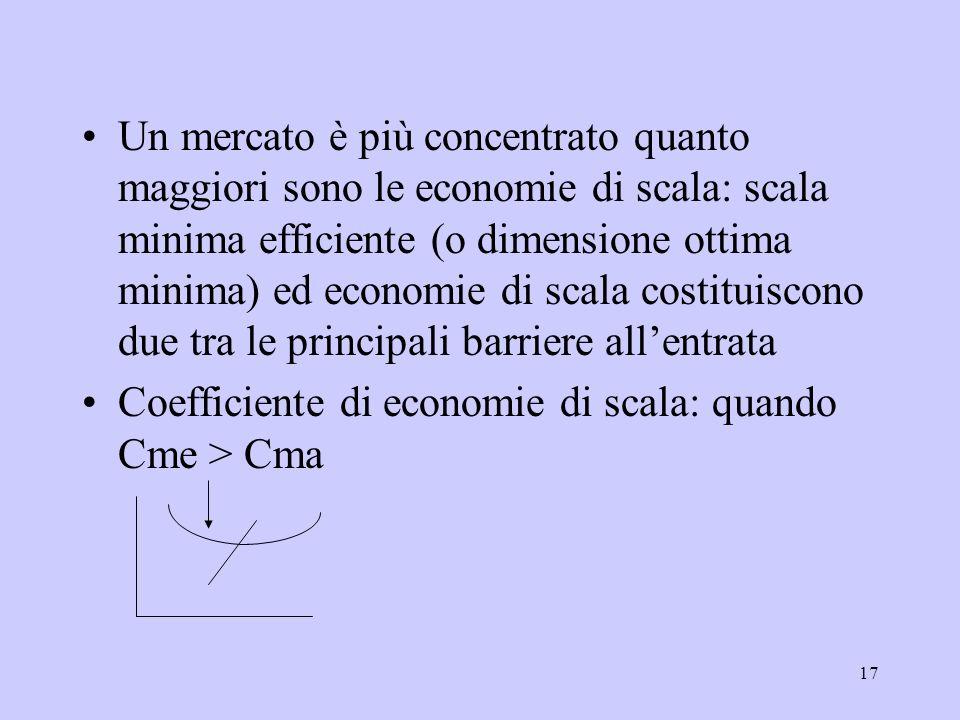 17 Un mercato è più concentrato quanto maggiori sono le economie di scala: scala minima efficiente (o dimensione ottima minima) ed economie di scala c