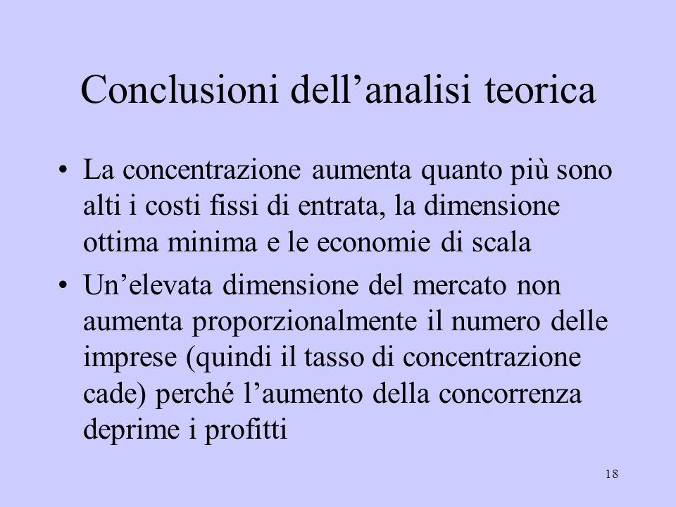 18 Conclusioni dellanalisi teorica La concentrazione aumenta quanto più sono alti i costi fissi di entrata, la dimensione ottima minima e le economie