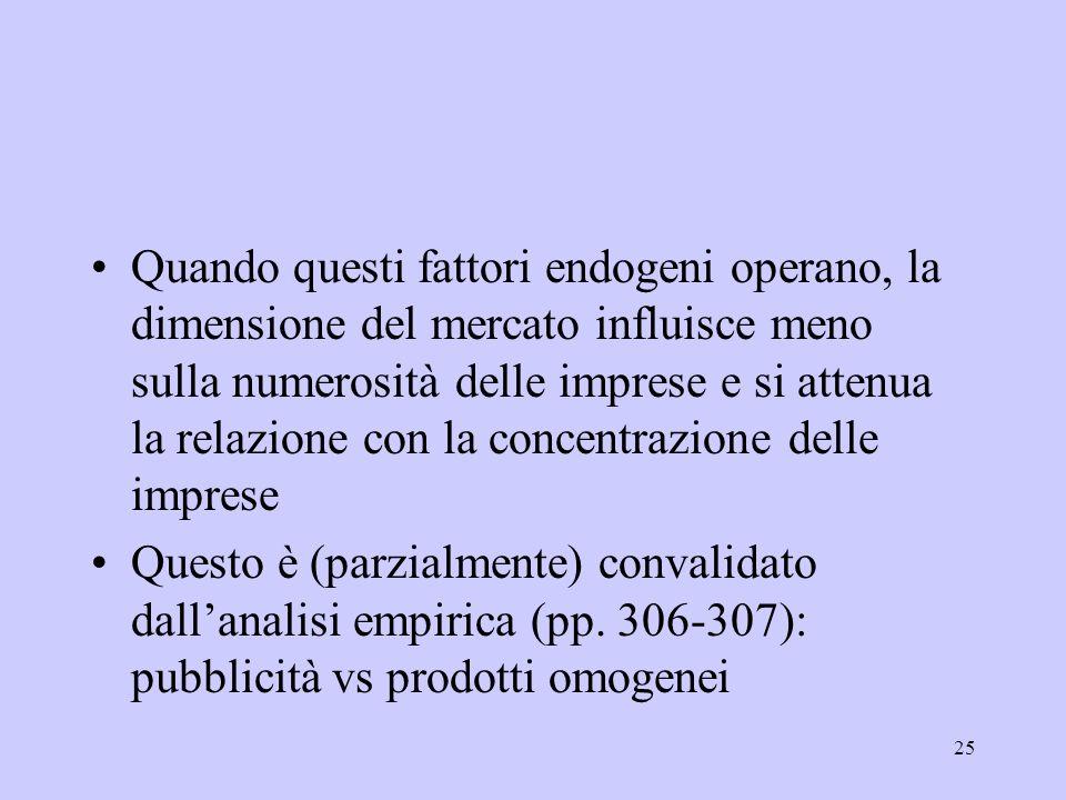 25 Quando questi fattori endogeni operano, la dimensione del mercato influisce meno sulla numerosità delle imprese e si attenua la relazione con la concentrazione delle imprese Questo è (parzialmente) convalidato dallanalisi empirica (pp.