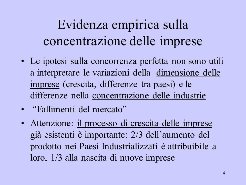 4 Evidenza empirica sulla concentrazione delle imprese Le ipotesi sulla concorrenza perfetta non sono utili a interpretare le variazioni della dimensi