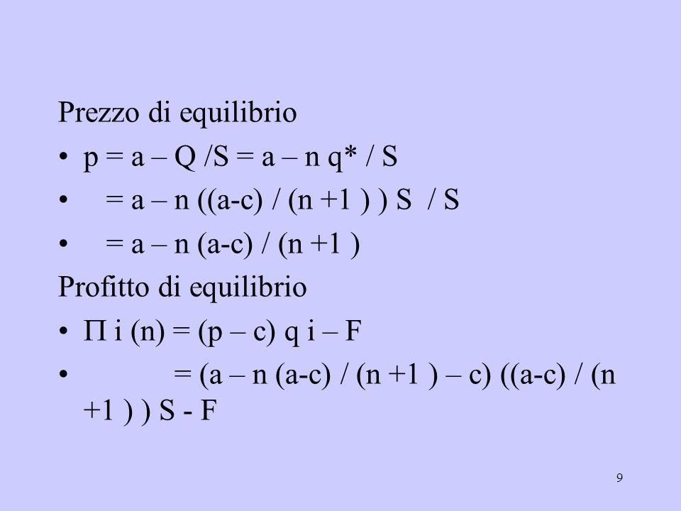 9 Prezzo di equilibrio p = a – Q /S = a – n q* / S = a – n ((a-c) / (n +1 ) ) S / S = a – n (a-c) / (n +1 ) Profitto di equilibrio i (n) = (p – c) q i – F = (a – n (a-c) / (n +1 ) – c) ((a-c) / (n +1 ) ) S - F