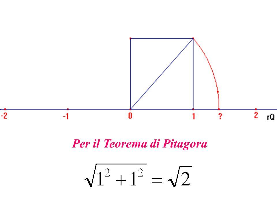 TUTTI Ma allora TUTTI i numeri trovano posto sulla retta dei numeri razionali? Ciò è quanto credevano i pitagorici….