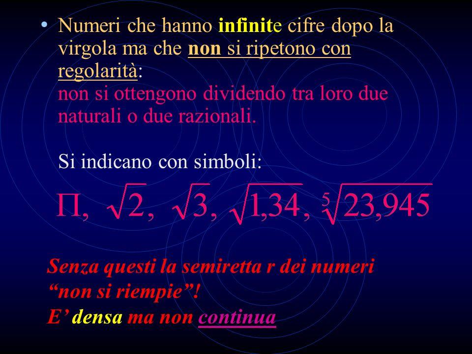 Numeri con la virgola (Q a ) finita Numeri con una quantità finita di cifre dopo la virgola infinita Numeri con una quantità infinita di cifre dopo la