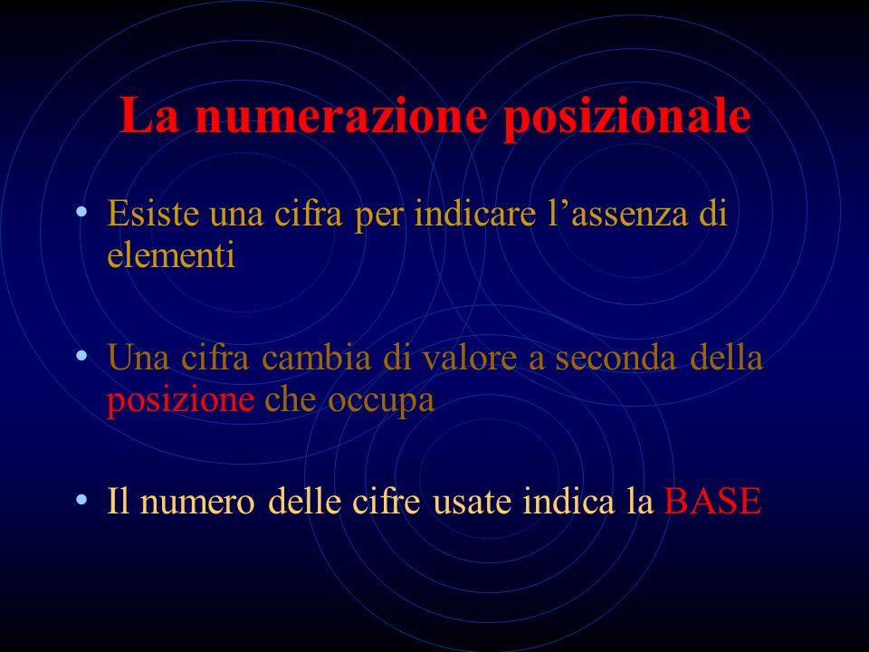 infinit non Numeri che hanno infinite cifre dopo la virgola ma che non si ripetono con regolarità: non si ottengono dividendo tra loro due naturali o