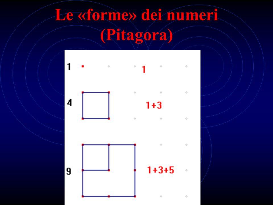 NomeBase dieci Base due Base cinque Base dodici Nove91001149 Dieci10101020A Undici11101121B Dodici1211002210 Tredici1311012311 Quattordici1411102412 Q