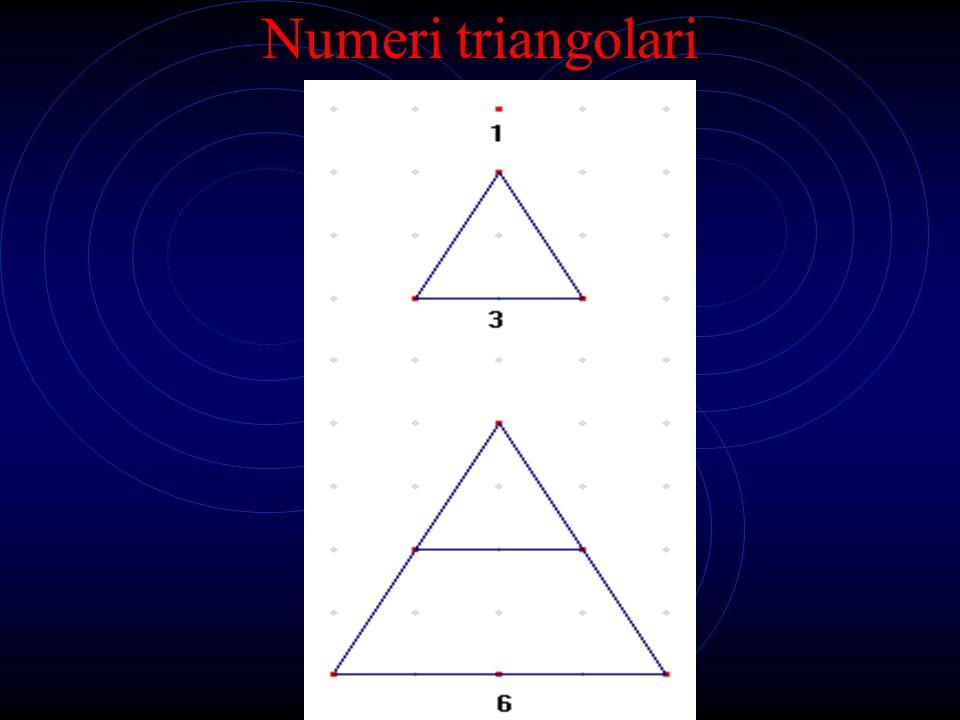 Un numero n al quadrato è uguale alla somma dei primi n dispari consecutivi Ogni numero dispari nasce dalla differenza dei quadrati di numeri consecut
