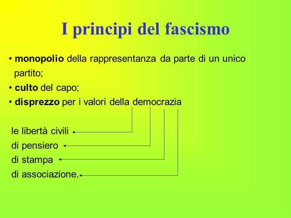 I principi del fascismo monopolio della rappresentanza da parte di un unico partito; culto del capo; disprezzo per i valori della democrazia le libert
