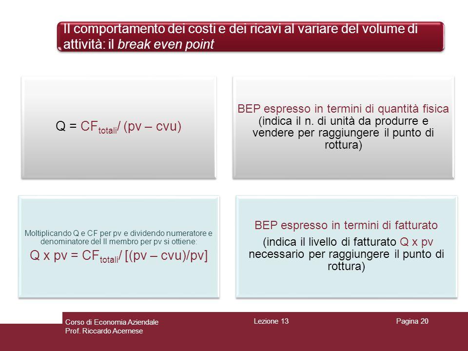 Q = CFtotali/ (pv – cvu) BEP espresso in termini di quantità fisica (indica il n. di unità da produrre e vendere per raggiungere il punto di rottura)
