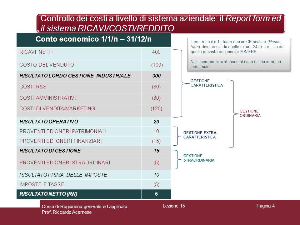 Controllo dei costi a livello di sistema aziendale: il Report form ed il sistema RICAVI/COSTI/REDDITO Pagina 5 Qualifichiamo specificamente le voci esaminate con alcune precisazioni: RIMANENZE INIZIALI (materie, semilavorati, prodotti, ecc.) + COSTO DEL LAVORO INDUSTRIALE (compresi oneri sociali e previdenziali) + AMMORTAMENTI E COSTI DI STRUTTURA INDUSTRIALI + ALTRI ONERI INDUSTRIALI - RIMANENZE FINALI (materie, semilavorati, prodotti, ecc.) COSTO DEL VENDUTO Tale voce si riferisce a ricavi/proventi derivanti da beni/servizi che non appartengono alla gestione caratteristica; si tratta ad esempio di fitti per immobili in locazione, di costi per manutenzione relativi ad immobili non strumentali, di proventi/perdite su titoli, e, più in generale, di tutte le componenti reddituali riferibili alla gestione non caratteristica PROVENTI ED ONERI PATRIMONIALI Questa categoria comprende gli interessi attivi/passivi relativi ad operazioni finanziarie PROVENTI ED ONERI FINANZIARI In questo caso si tratta di componenti straordinari di reddito; vale a dire proventi/oneri che non si riferiscono ad operazioni volute dagli amministratori ma a plusvalenze/minusvalenze derivanti da vicende aziendali non programmate, imprevedibili e per loro stessa natura eccezionali PROVENTI ED ONERI STRAORDINARI Lezione 15 Corso di Ragioneria generale ed applicata Prof.