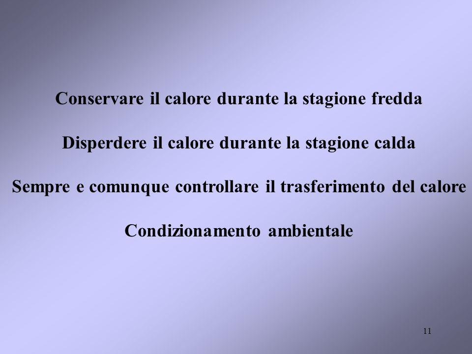 11 Conservare il calore durante la stagione fredda Disperdere il calore durante la stagione calda Sempre e comunque controllare il trasferimento del c