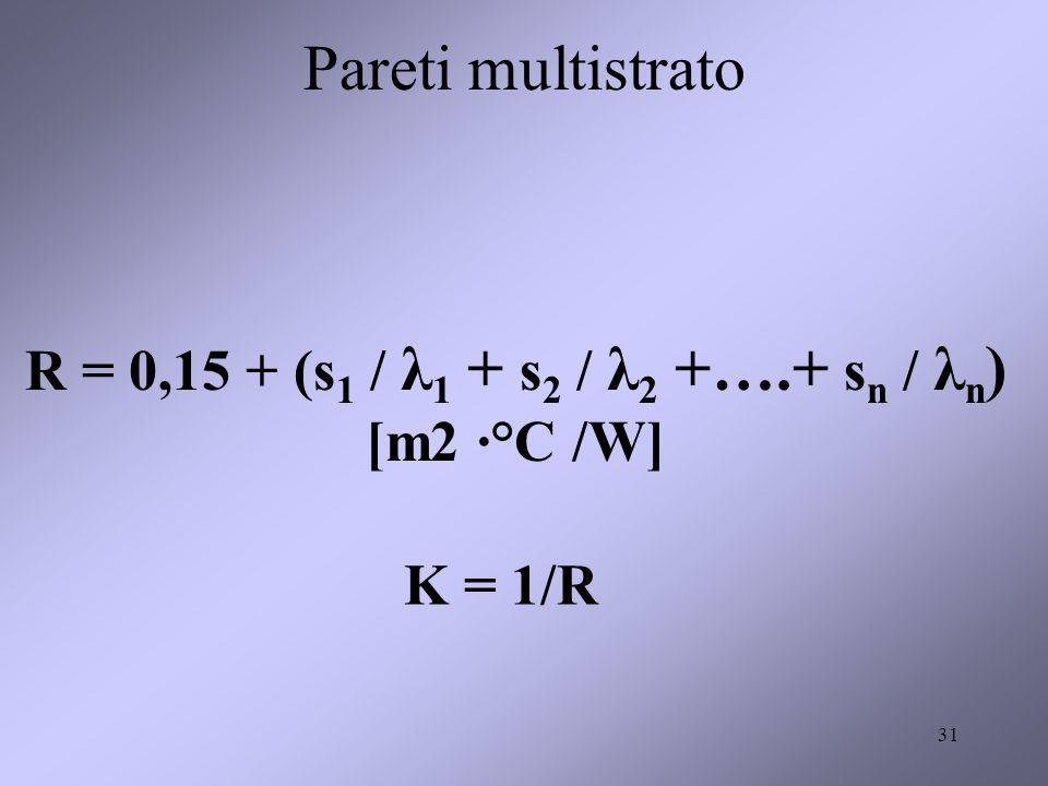 31 Pareti multistrato R = 0,15 + (s 1 / λ 1 + s 2 / λ 2 +….+ s n / λ n ) [m2 ·°C /W] K = 1/R