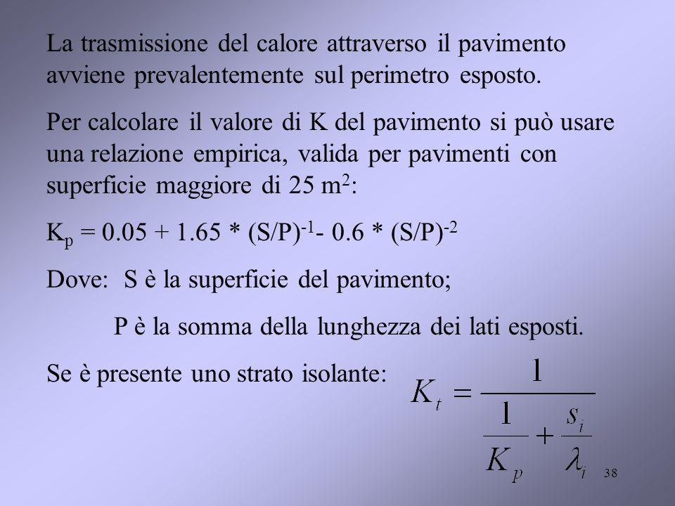 38 La trasmissione del calore attraverso il pavimento avviene prevalentemente sul perimetro esposto. Per calcolare il valore di K del pavimento si può