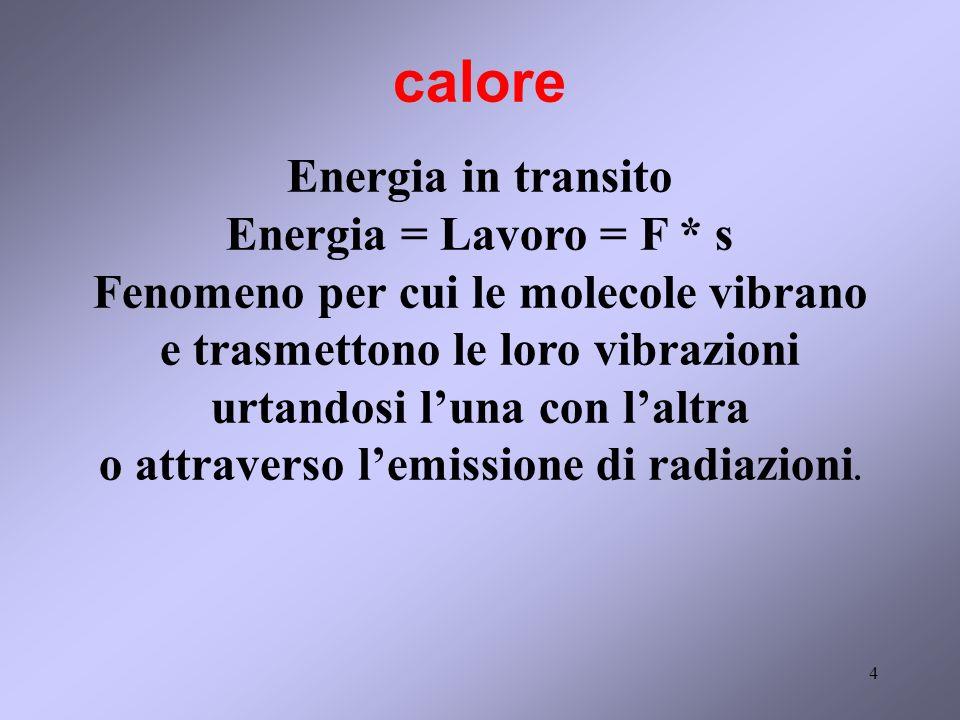 4 calore Energia in transito Energia = Lavoro = F * s Fenomeno per cui le molecole vibrano e trasmettono le loro vibrazioni urtandosi luna con laltra