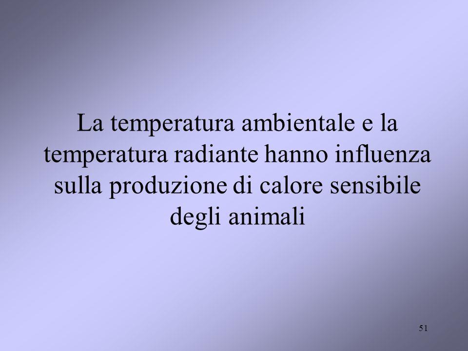 51 La temperatura ambientale e la temperatura radiante hanno influenza sulla produzione di calore sensibile degli animali