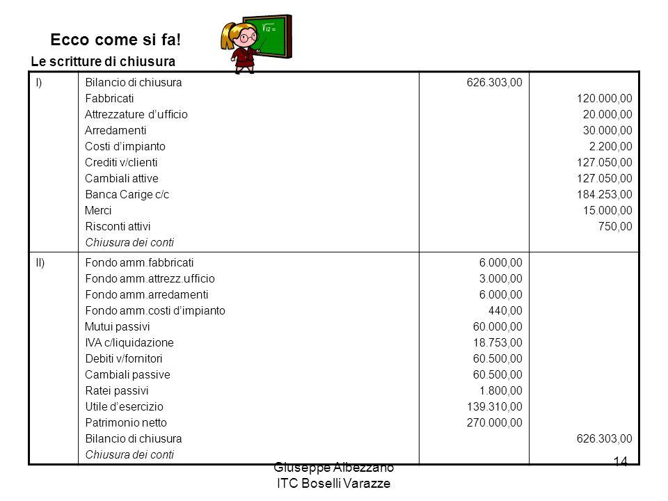 Giuseppe Albezzano ITC Boselli Varazze 14 Ecco come si fa! Le scritture di chiusura I)Bilancio di chiusura Fabbricati Attrezzature dufficio Arredament