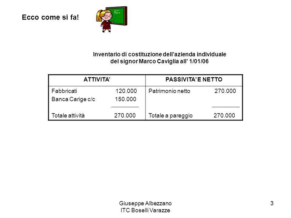 Giuseppe Albezzano ITC Boselli Varazze 3 Ecco come si fa! Inventario di costituzione dellazienda individuale del signor Marco Caviglia all 1/01/06 ATT