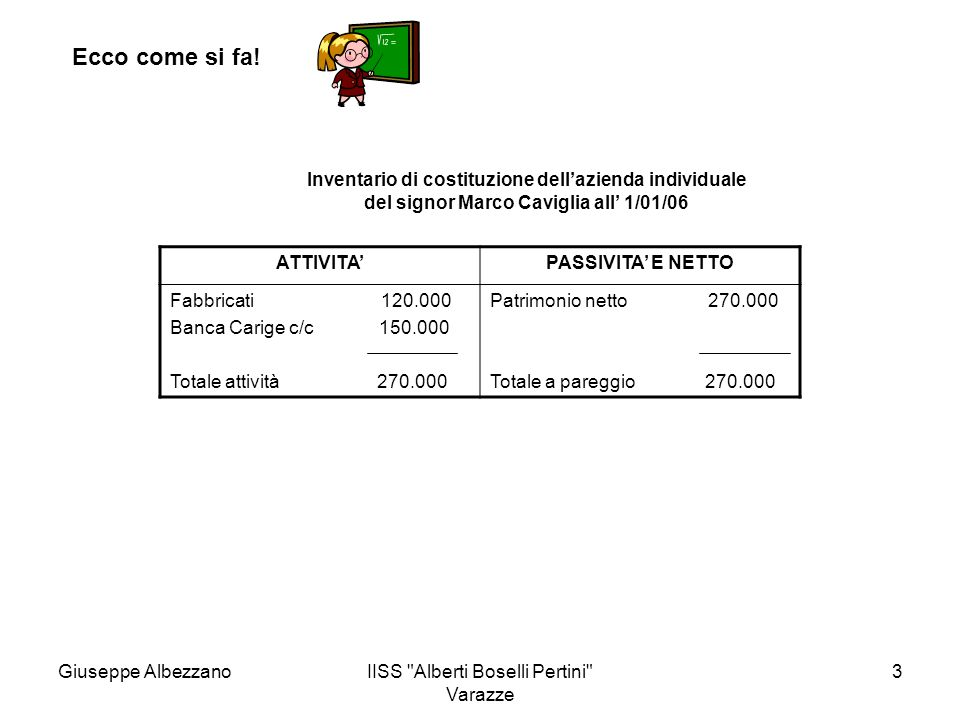 IISS Alberti Boselli Pertini Varazze 14 Nel conto Costi per servizi risulta registrato lintero onere del premio di assicurazione relativo al periodo 01/04/06 – 31/03/07per complessivi mesi 12.