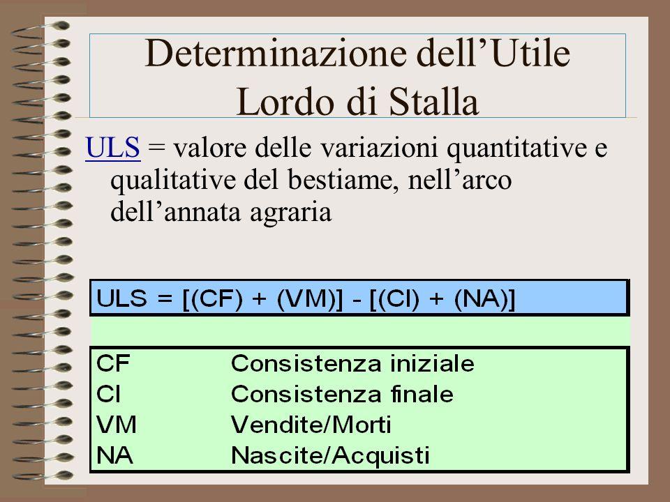 Determinazione dellUtile Lordo di Stalla ULS = valore delle variazioni quantitative e qualitative del bestiame, nellarco dellannata agraria