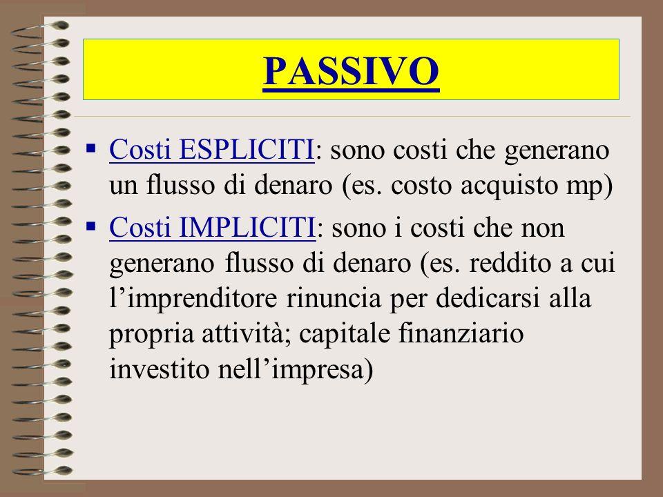 PASSIVO Costi ESPLICITI: sono costi che generano un flusso di denaro (es. costo acquisto mp) Costi IMPLICITI: sono i costi che non generano flusso di