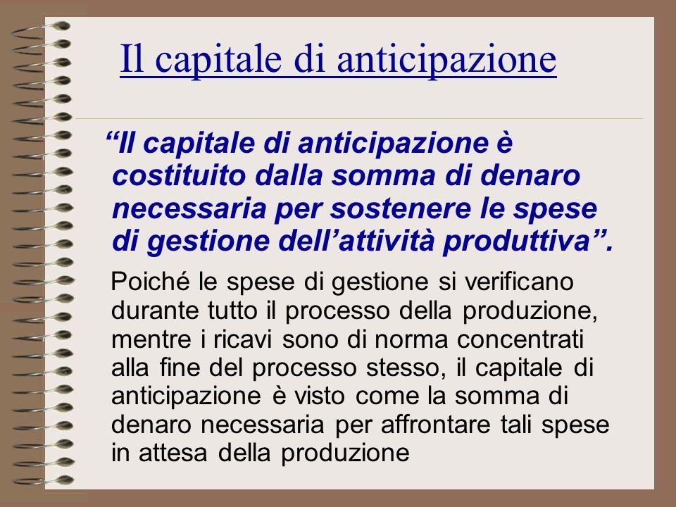 Il capitale di anticipazione Il capitale di anticipazione è costituito dalla somma di denaro necessaria per sostenere le spese di gestione dellattivit