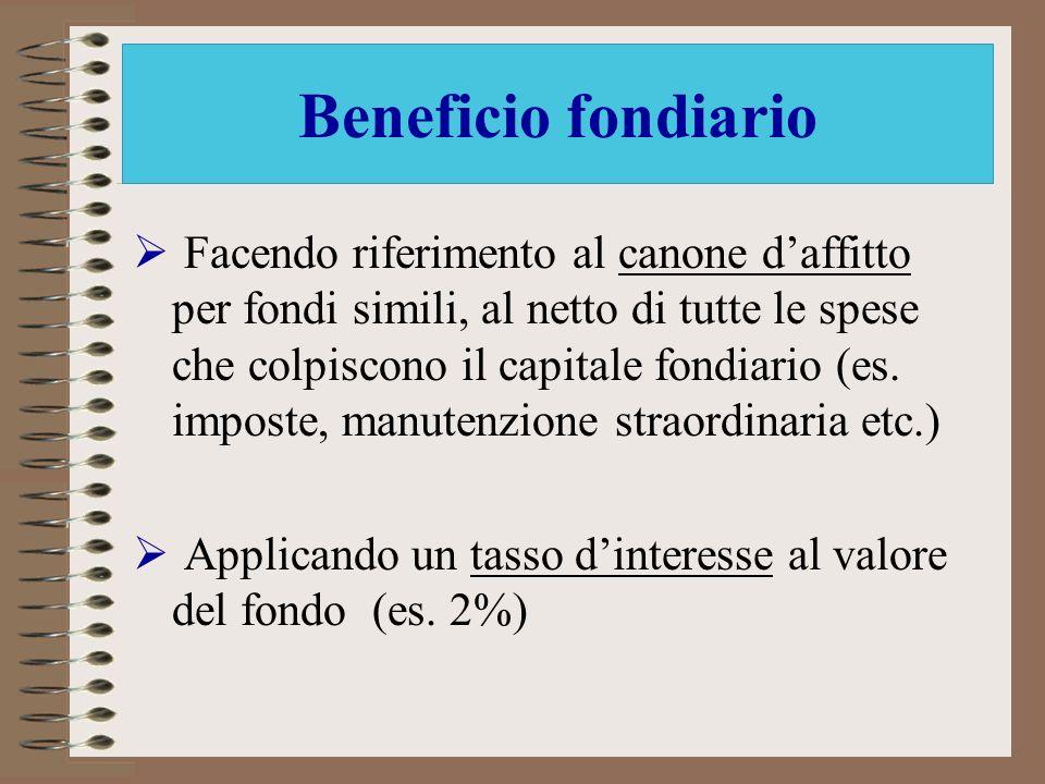 Beneficio fondiario Facendo riferimento al canone daffitto per fondi simili, al netto di tutte le spese che colpiscono il capitale fondiario (es. impo