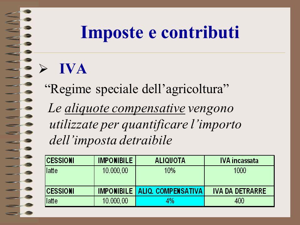 Imposte e contributi IVA Regime speciale dellagricoltura Le aliquote compensative vengono utilizzate per quantificare limporto dellimposta detraibile