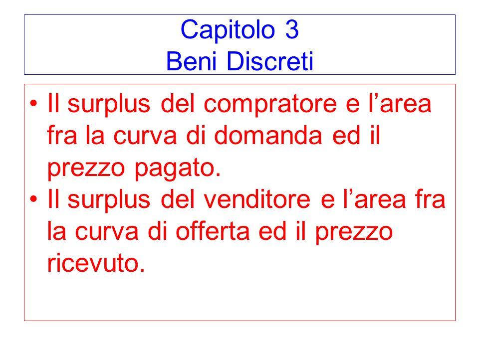 Capitolo 3 Beni Discreti Il surplus del compratore e larea fra la curva di domanda ed il prezzo pagato. Il surplus del venditore e larea fra la curva