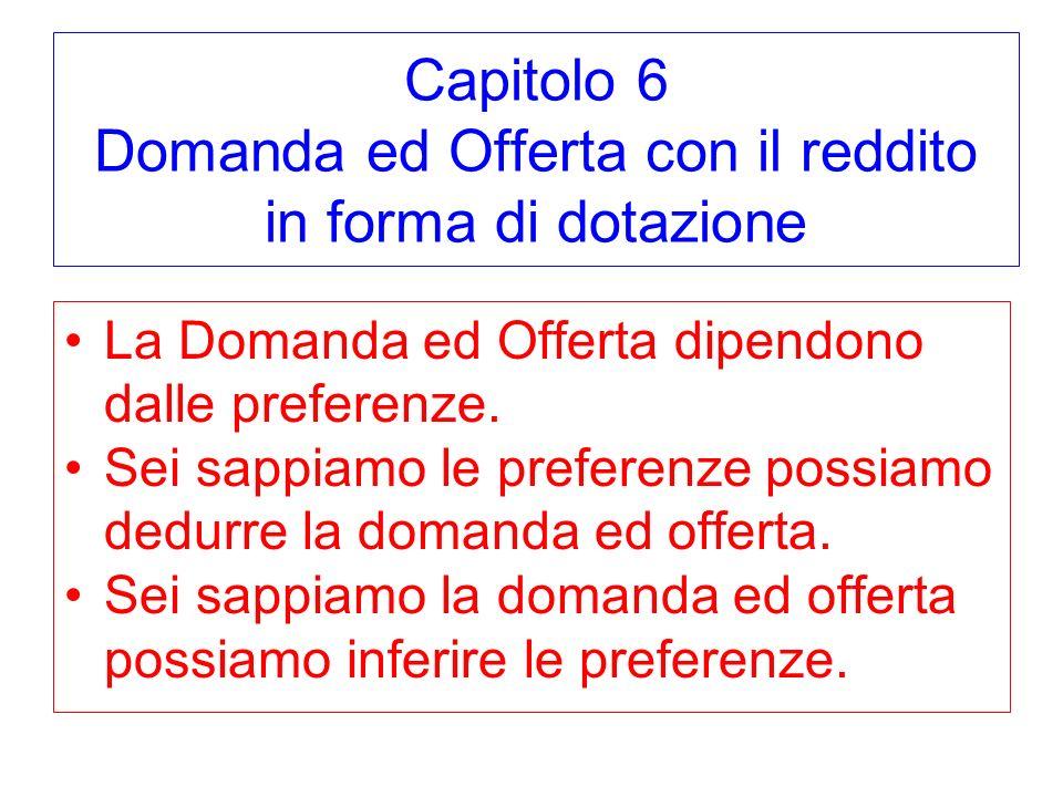 Capitolo 6 Domanda ed Offerta con il reddito in forma di dotazione La Domanda ed Offerta dipendono dalle preferenze. Sei sappiamo le preferenze possia