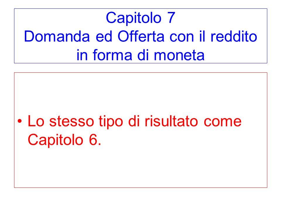 Capitolo 7 Domanda ed Offerta con il reddito in forma di moneta Lo stesso tipo di risultato come Capitolo 6.