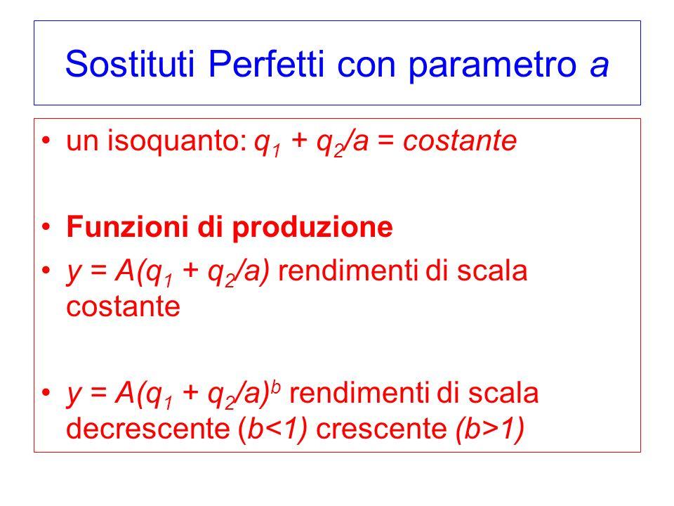 Sostituti Perfetti con parametro a un isoquanto: q 1 + q 2 /a = costante Funzioni di produzione y = A(q 1 + q 2 /a) rendimenti di scala costante y = A