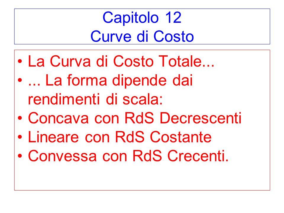 Capitolo 12 Curve di Costo La Curva di Costo Totale...... La forma dipende dai rendimenti di scala: Concava con RdS Decrescenti Lineare con RdS Costan