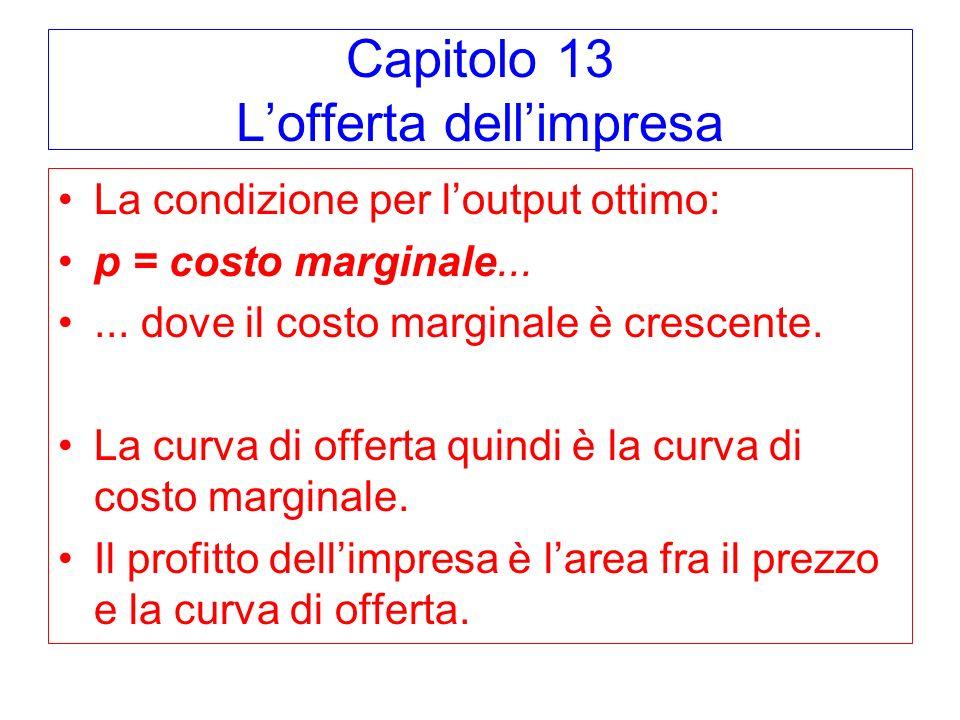 Capitolo 13 Lofferta dellimpresa La condizione per loutput ottimo: p = costo marginale...... dove il costo marginale è crescente. La curva di offerta