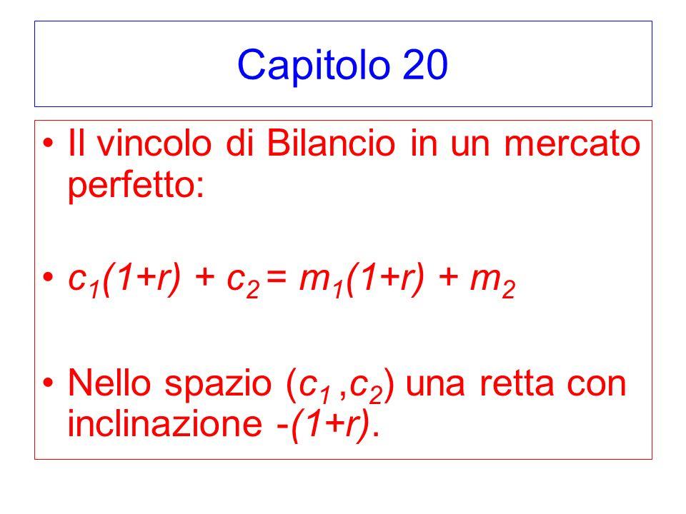 Capitolo 20 Il vincolo di Bilancio in un mercato perfetto: c 1 (1+r) + c 2 = m 1 (1+r) + m 2 Nello spazio (c 1,c 2 ) una retta con inclinazione -(1+r)