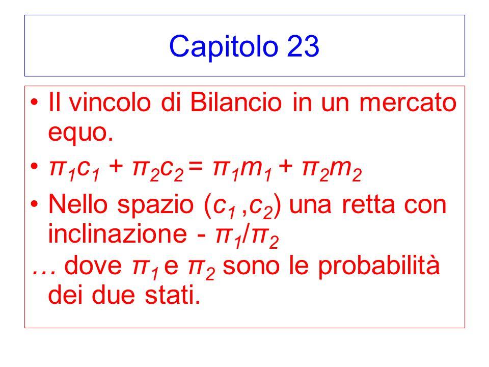 Capitolo 23 Il vincolo di Bilancio in un mercato equo. π 1 c 1 + π 2 c 2 = π 1 m 1 + π 2 m 2 Nello spazio (c 1,c 2 ) una retta con inclinazione - π 1
