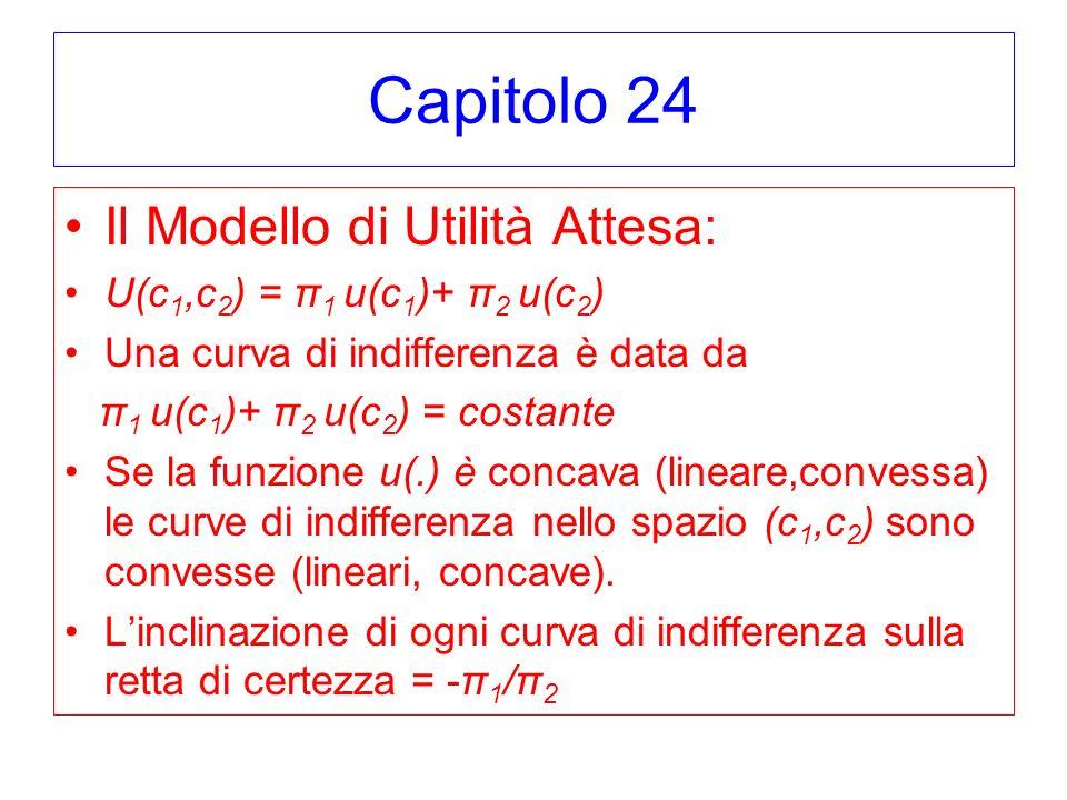 Capitolo 24 Il Modello di Utilità Attesa: U(c 1,c 2 ) = π 1 u(c 1 )+ π 2 u(c 2 ) Una curva di indifferenza è data da π 1 u(c 1 )+ π 2 u(c 2 ) = costan