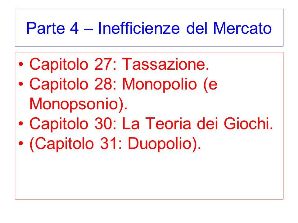 Parte 4 – Inefficienze del Mercato Capitolo 27: Tassazione. Capitolo 28: Monopolio (e Monopsonio). Capitolo 30: La Teoria dei Giochi. (Capitolo 31: Du