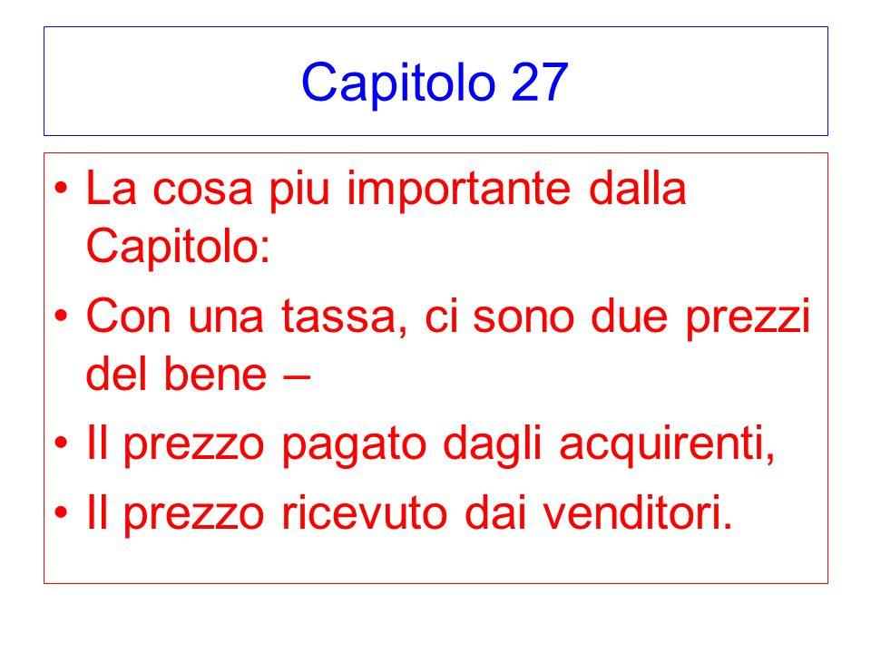Capitolo 27 La cosa piu importante dalla Capitolo: Con una tassa, ci sono due prezzi del bene – Il prezzo pagato dagli acquirenti, Il prezzo ricevuto
