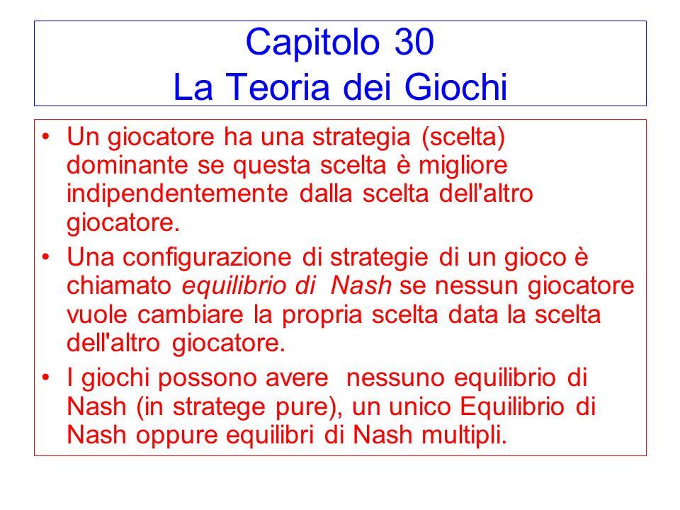 Capitolo 30 La Teoria dei Giochi Un giocatore ha una strategia (scelta) dominante se questa scelta è migliore indipendentemente dalla scelta dell'altr