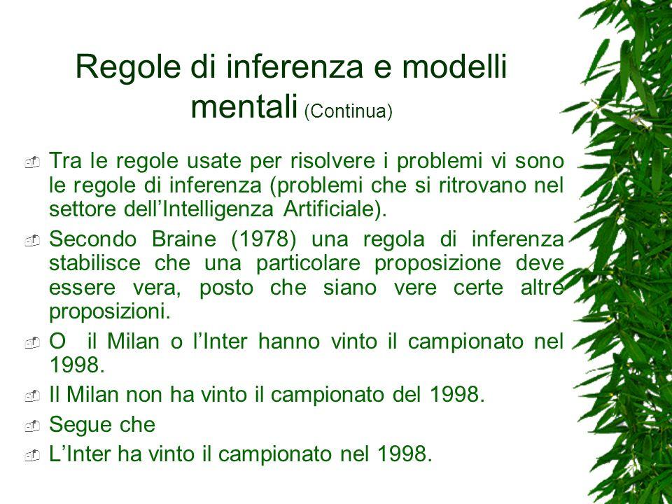 Regole di inferenza e modelli mentali (Continua) Tra le regole usate per risolvere i problemi vi sono le regole di inferenza (problemi che si ritrovan