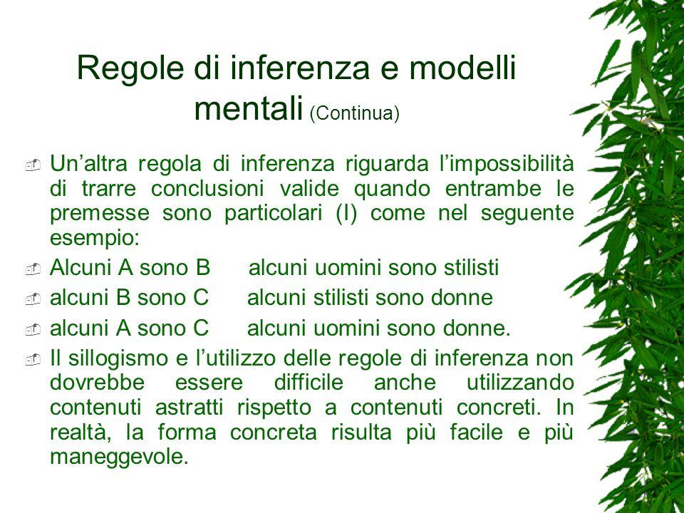 Regole di inferenza e modelli mentali (Continua) Unaltra regola di inferenza riguarda limpossibilità di trarre conclusioni valide quando entrambe le p