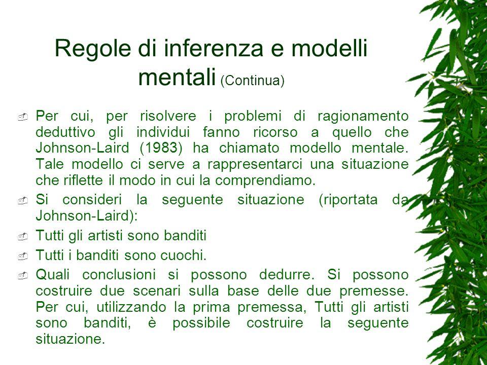 Regole di inferenza e modelli mentali (Continua) Per cui, per risolvere i problemi di ragionamento deduttivo gli individui fanno ricorso a quello che