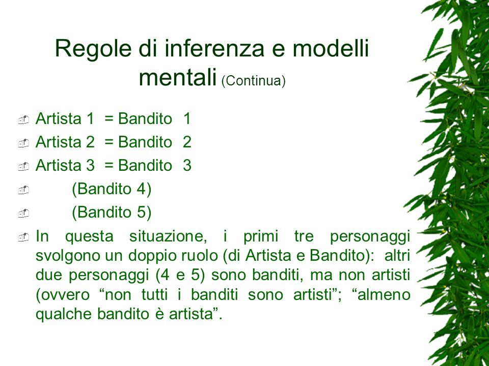 Regole di inferenza e modelli mentali (Continua) Artista 1 = Bandito 1 Artista 2 = Bandito 2 Artista 3 = Bandito 3 (Bandito 4) (Bandito 5) In questa s