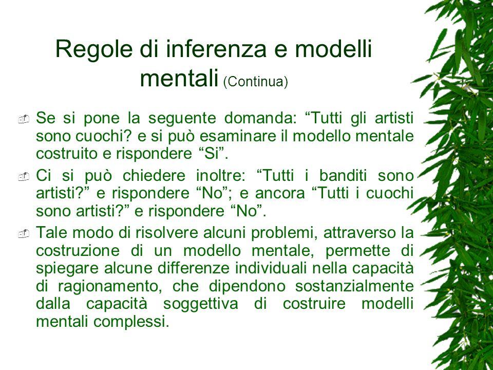 Regole di inferenza e modelli mentali (Continua) Se si pone la seguente domanda: Tutti gli artisti sono cuochi? e si può esaminare il modello mentale